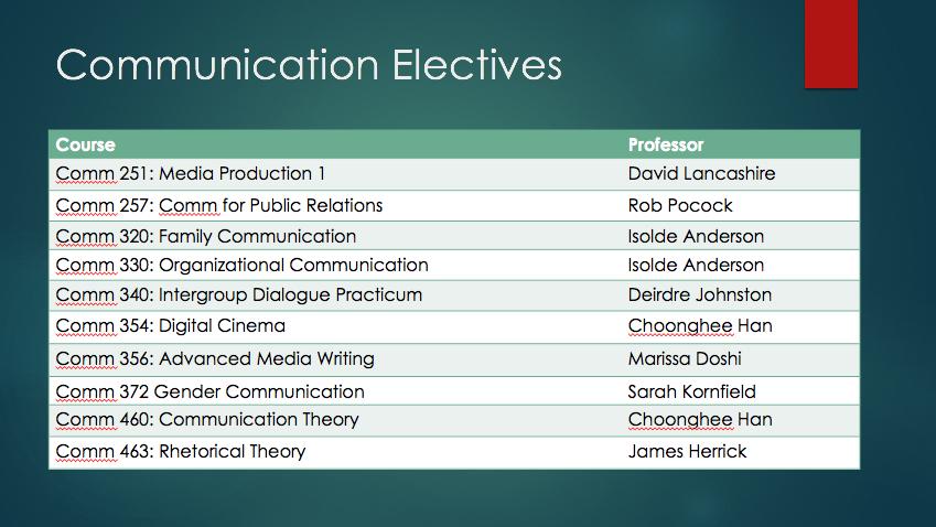Communication Department
