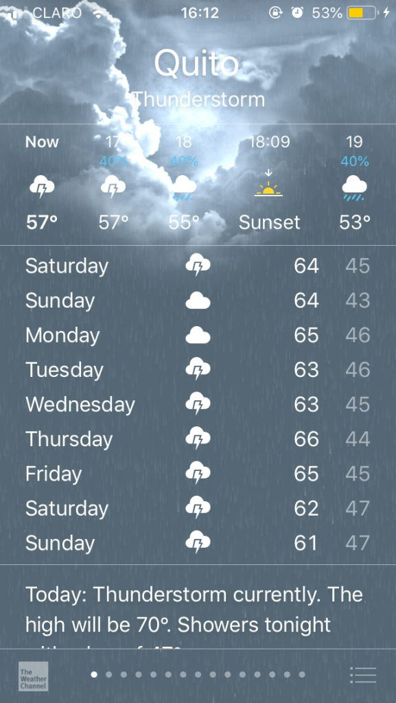 The forecast for the next week here. It's supposed to rain almost every day!
