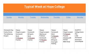 Typical Week at Hope